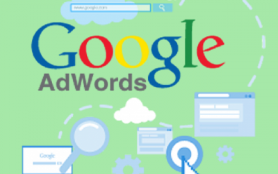 контекстная реклама google adwards